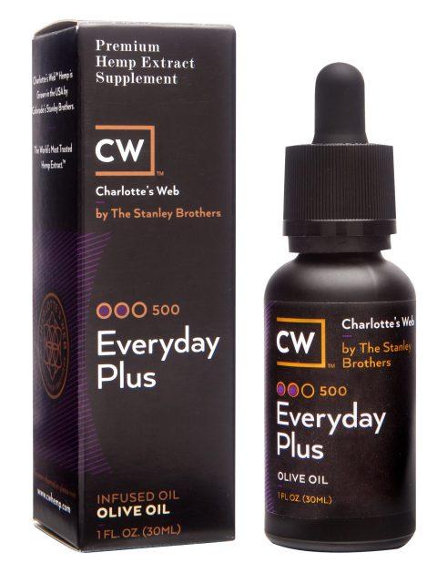 Charlotte's Web Everyday Plus Olive CBD Oil